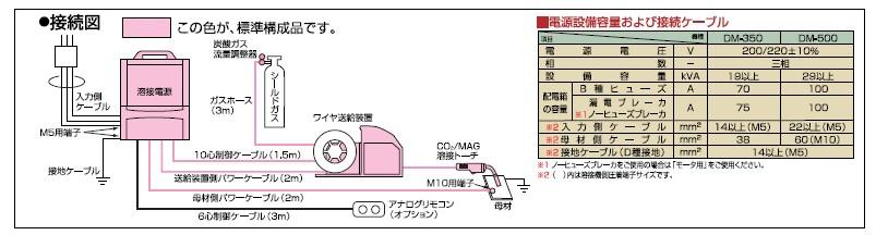 dm350siyou_11.jpg